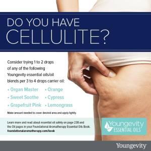 EO_Cellulite